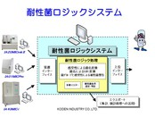 耐性菌ロジックシステム(オプション)